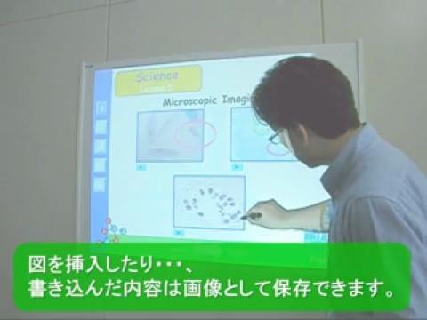 Stiftsteuerung für den Projektor - Video