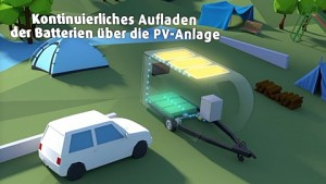 Elektrowohnwagen E-Home Coco - Dethleffs