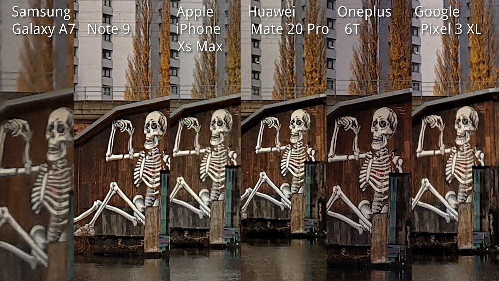 Smartphone-Kameras im Vergleich