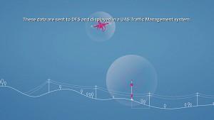 Drohnenüberwachung durch Telekom und DFS