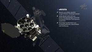 Weltraum-Röntgenteleskop Erosita - DLR