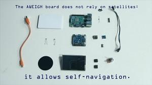 Unabhängiges Navigationssystem Aweigh