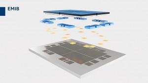 Intel erläutert Co-EMIB
