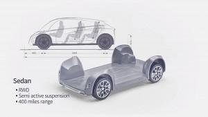 Eine Fahrzeug-Plattform für viele Anwendungen (Herstellervideo)