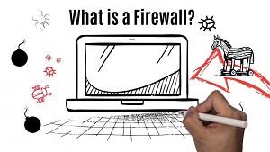 Was ist eine Firewall? (Kaspersky)