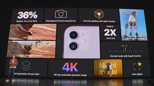 Apple erklärt die Kamerafunktionen des iPhone 11
