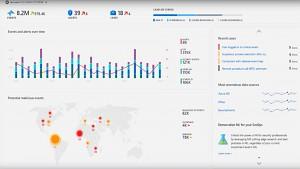 Microsoft erklärt Azure Sentinel