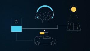 Elektroauto-Mietservice Sonnendrive - Trailer