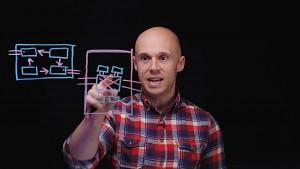 AMD erklärt den Aufbau des Threadripper (Herstellervideo)