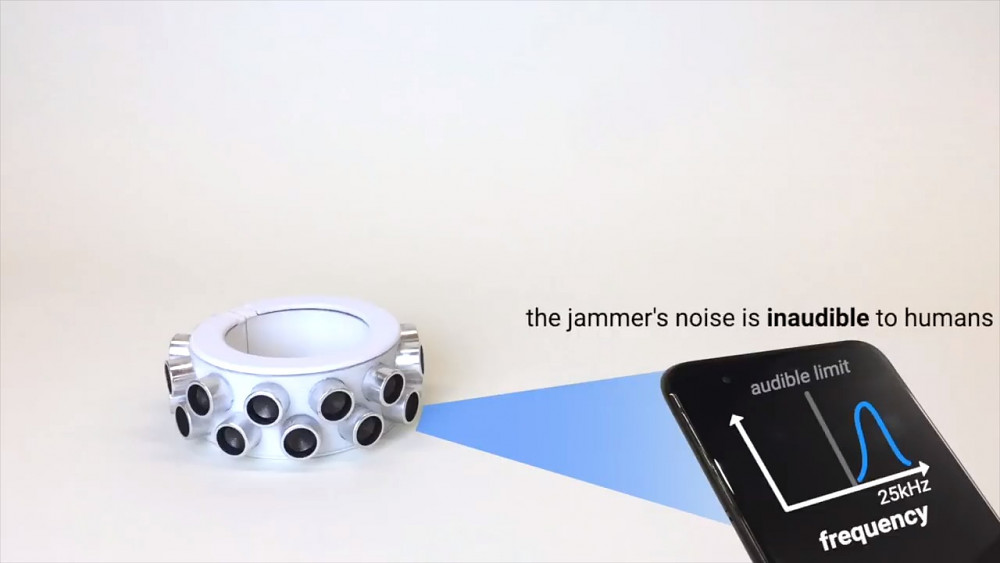 Wearable Microphone Jammer
