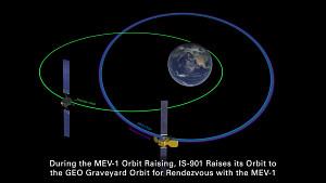 Mission MEV-1 - Northrop Grumman