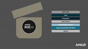 AMD erklärt ROCm (englisch)