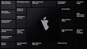 Apple Silicon vorgestellt