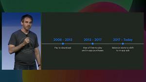 Die Evolution der App Ads Monetarisierung bei Facbook (Vortrag auf F8 2019)
