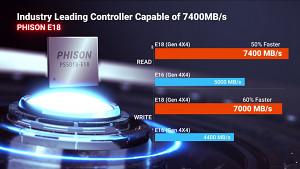 Phison zeigt E18-Controller