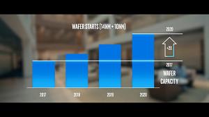 Intel erläutert Kapazitätserweiterung für 10 nm und 14 nm