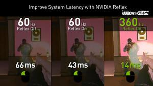 Nvidia zeigt Reflex in Rainbox Six Siege