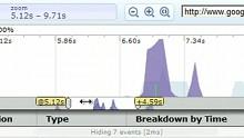 Speed Tracer zeigt, wann Webapplikationen langsam werden