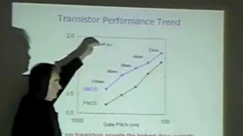 32 nm Technology Roadmap