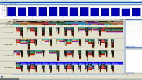 Intel stellt Entwickler-Tool GPA 3.0 vor
