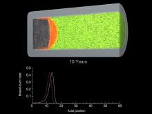 Terrapower - eine neue Generation von Nuklearreaktoren