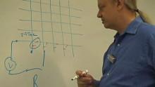 Stan Williams von HP erklärt den Memristor