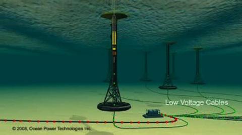 Wellenkraftwerk von Ocean Power Technologies