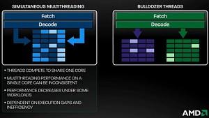 AMD stellt Bobcat und Bulldozer vor