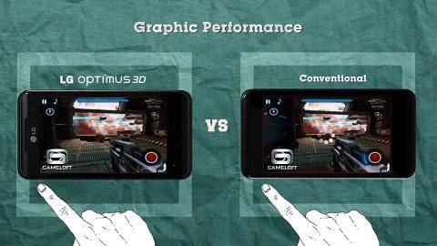 LG Optimus 3D - Trailer vom Mobile World Congress 2011