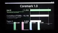 Coremark von Tegra 3