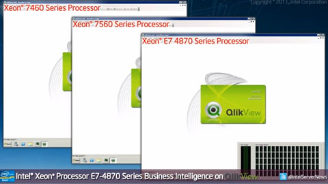Qlikview-Benchmarks der Xeon E7