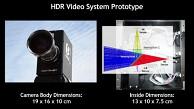 High-Dynamic-Range-Aufnahmen mit der Videokamera (Herstellervideo)