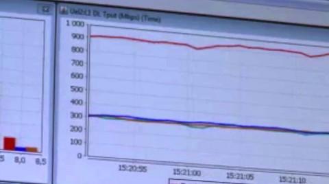 Ericsson demonstriert LTE Advanced mit 900 MBits