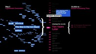 IBM erklärt Jeopardy-Computer Watson