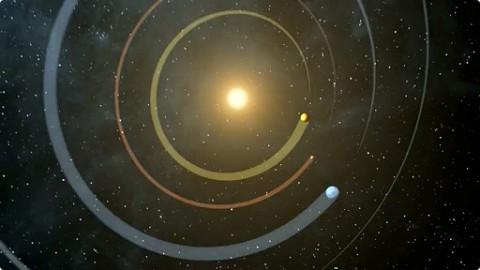 Planetensystem Kepler 20 - Nasa