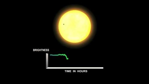 Das Weltraumteleskop Kepler - Nasa