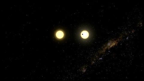Kepler entdeckt zwei Exoplaneten
