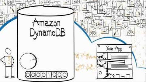 Amazon DynamoDB - Herstellervideo