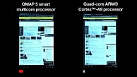 TIs Omap 5 gegen Quad-Core mit Cortex-A9-Kernen