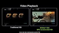 Nvidia zeigt Beispiele von VGX (GTC 2012)