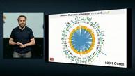 Google IO 2012 - Urs Hölzle zeigt Compute Engine