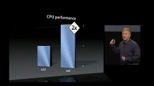 Apple stellt das iPad 4 vor