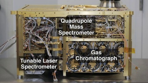 Curiositys Instrument Sample Analysis at Mars