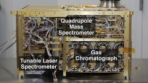 Curiositys Instrument Sample Analysis at Mars